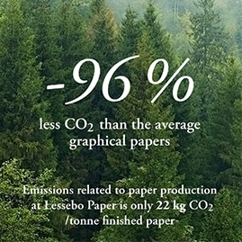 JOOL-owned Lessebo Paper publishes all-time low CO₂ figures!
